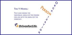 the-y-model